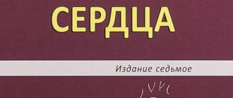 Аритмии сердца — Белялов Ф.И.