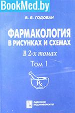 Фармакология в рисунках и схемах — Годован В.В.
